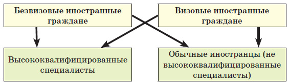 Образец Договора На Выполнение Работ