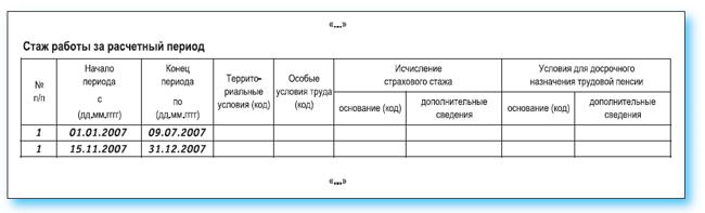 индивидуальный персонифицированный учет:
