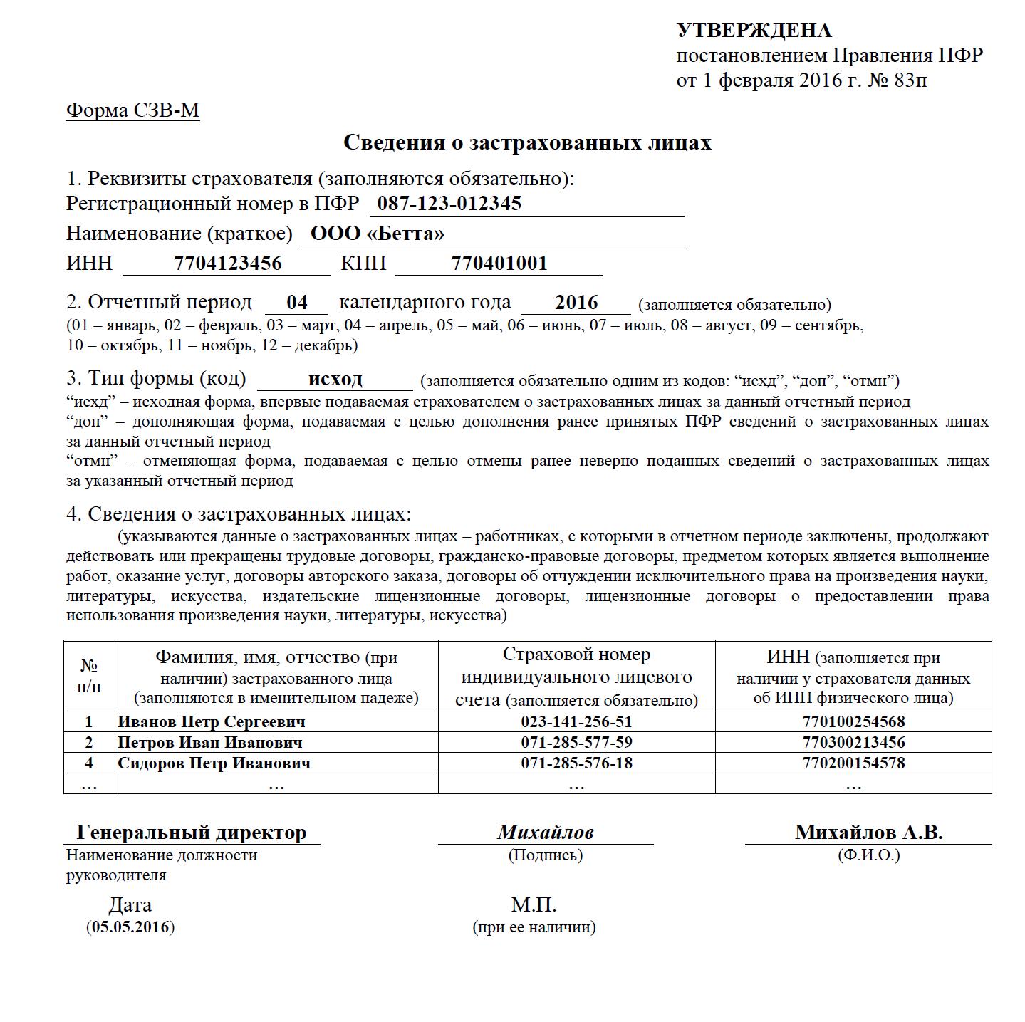 Ежемесячная отчетность в ПФР: образец заполнения
