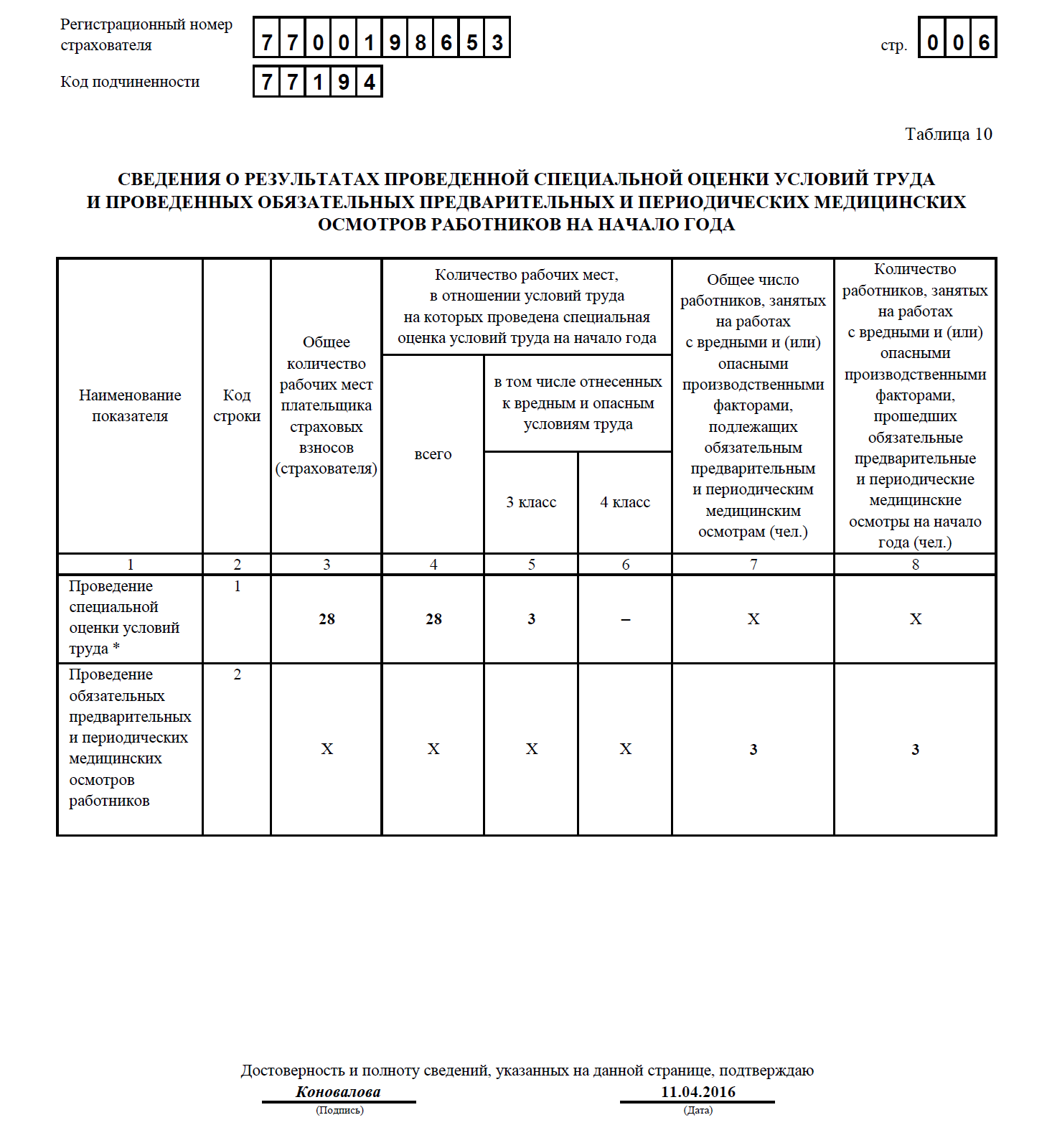 4 ФСС таблица 10: правила заполнения за 2 квартал 2016 года