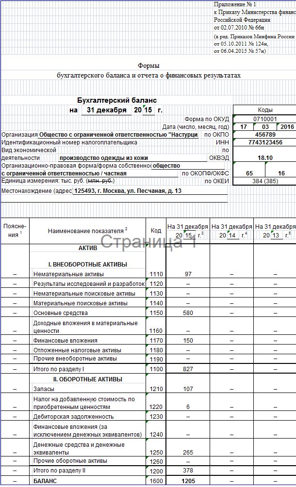 Бухгалтерский Баланс При Усн В 2015 Году Образец Заполнения