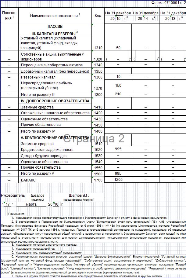 годовая бухгалтерская отчетность за 2014 год образец