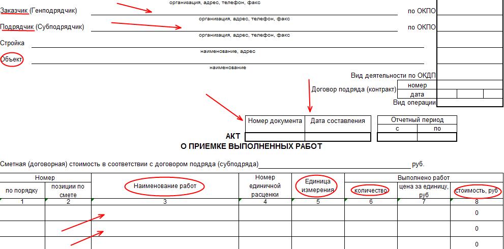 образец заполнения справки кс 3 без ндс