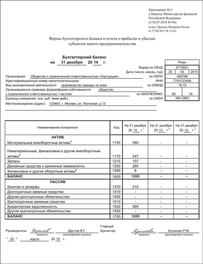 форма р21001  бланк 2015