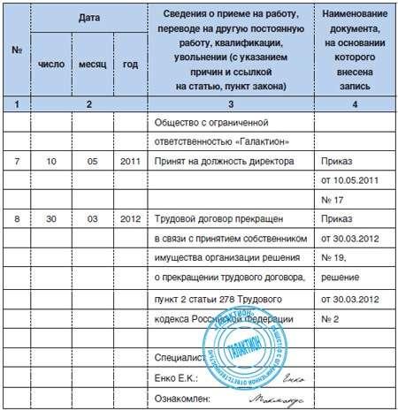 Типовой трудовой договор на ооо — Адвокаты в Казани