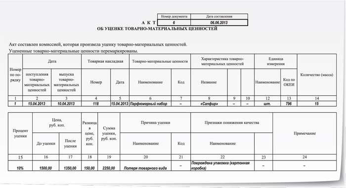 образец приказа об уценке товаров
