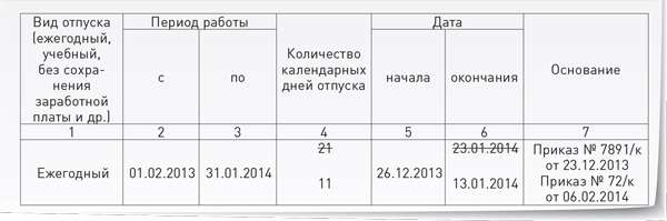 http://www.zarplata-online.ru/images/eArticles/Article_eId_328707_c0893a7814d65a5ac9f5bda735f9885f.jpg