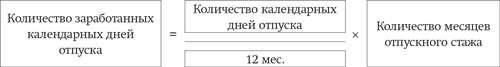 Фото надо ли будет предоставлять каждый год справку для ежемесячного пособие на двух детей в 2013 году