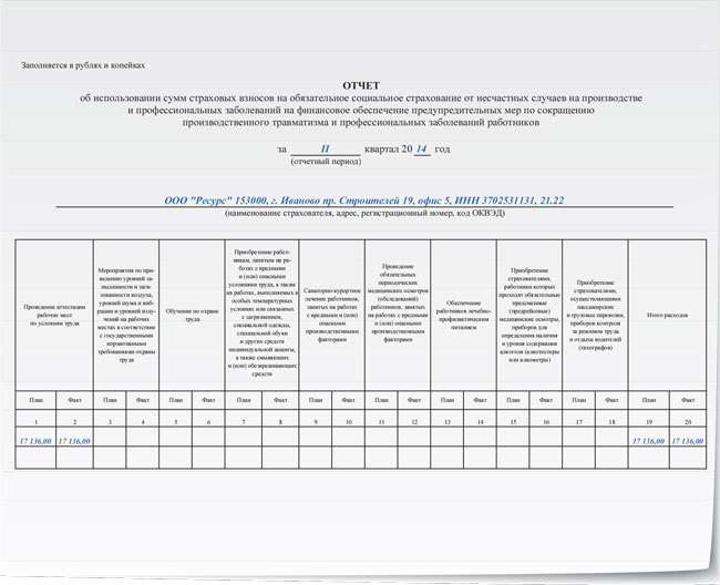 Бланк отчет об использовании сумм страховых взносов 2015