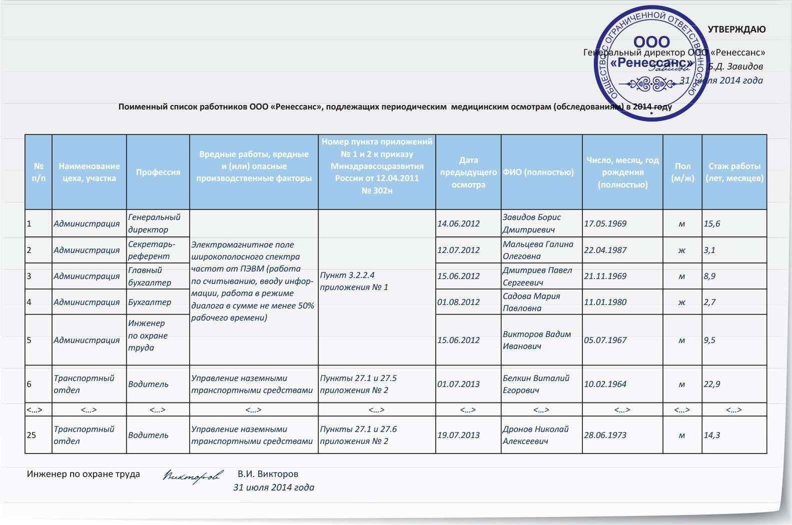 список работников организации образец