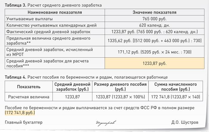 составу применяемых максимальная сумма для расчета больничного в 2015 году разминки, когда уже