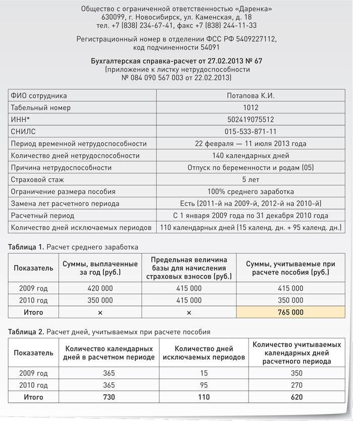 Расчёт больничный лист по беременности и родам