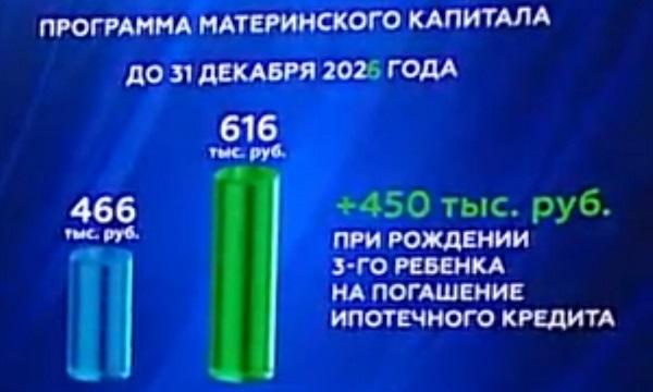 ипотечный кредит на 3 ребенка 2020