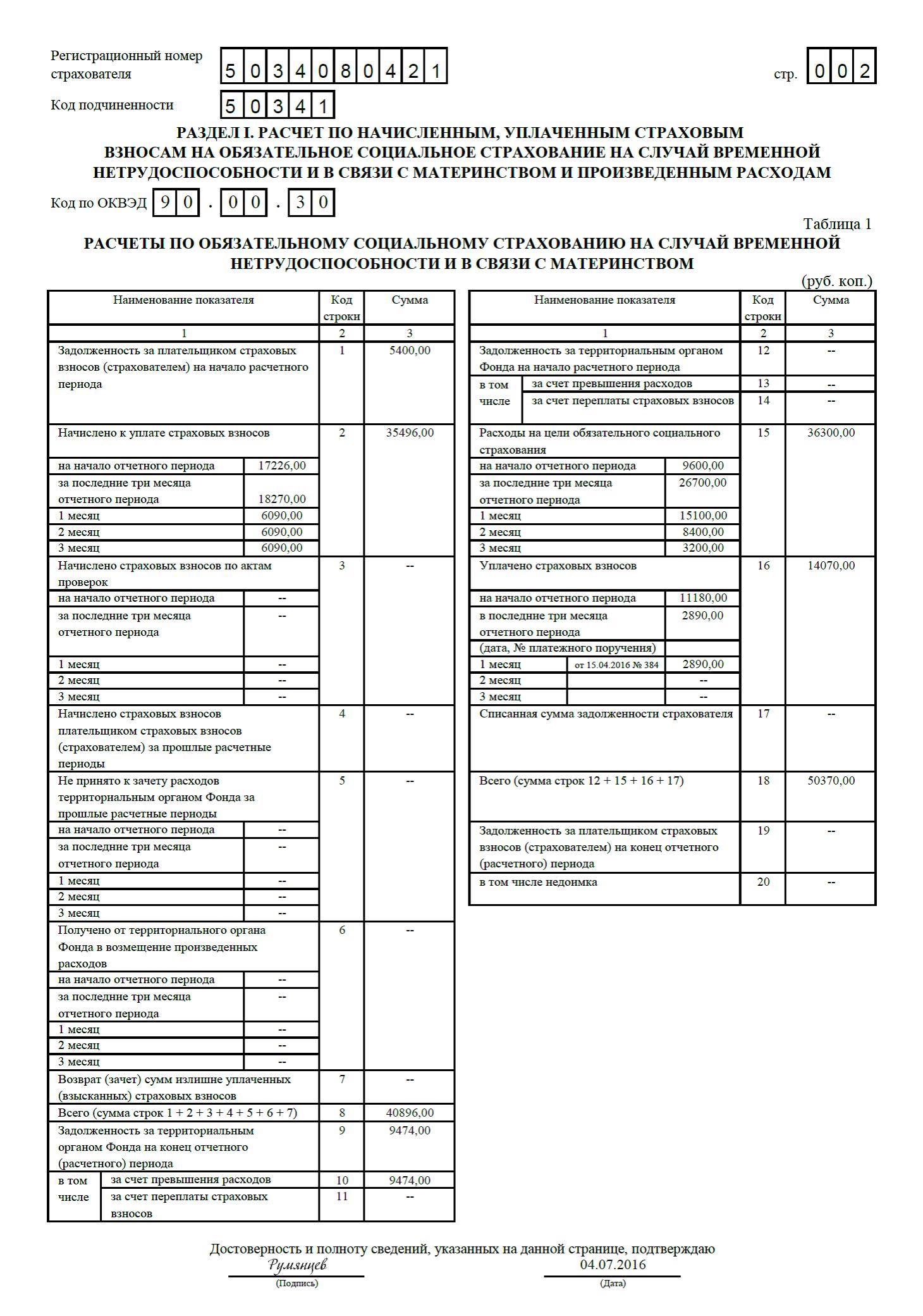 Образец заполнения формы 4 ФСС за 2 квартал 2016 года