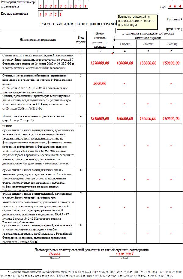 Таблица 3 4фсс 2017 бланк 2 ндфл 2017 года