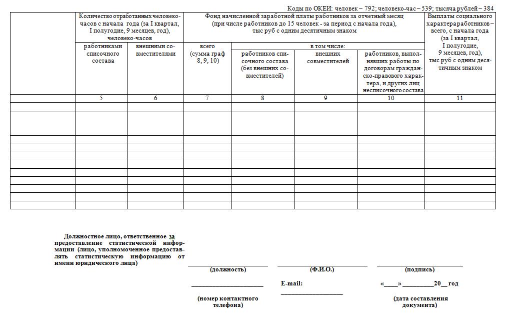 Форма П-4 статистика в 2017 году пример