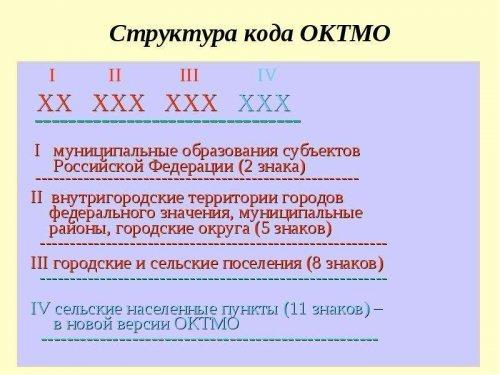 Код по ОКТМО на 2017 год