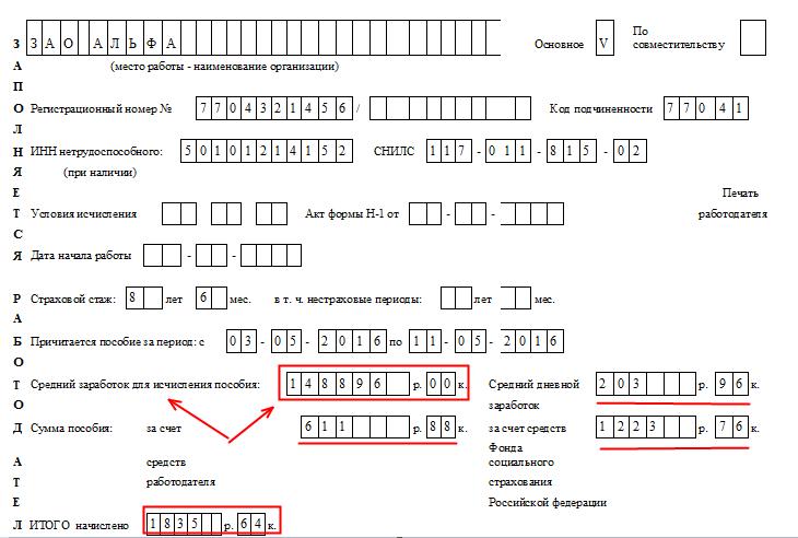 МРОТ с 1 июля 2016 года в России