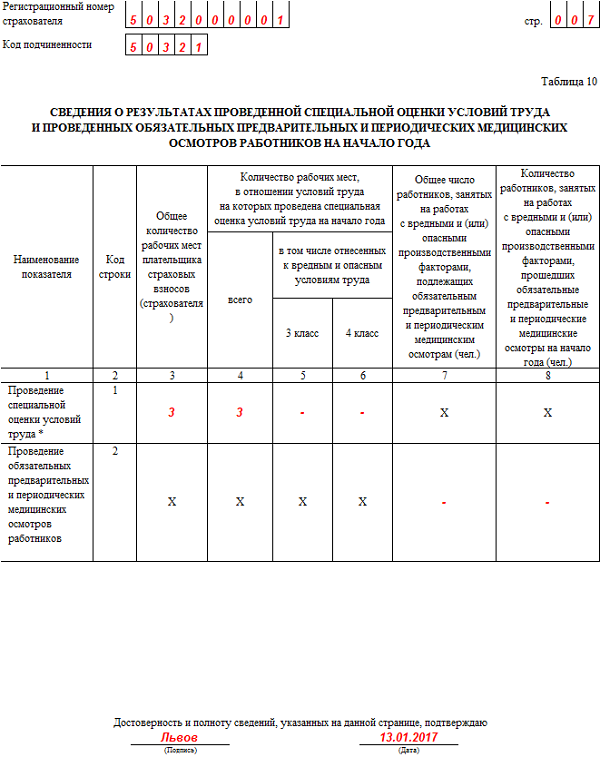 Новая форма 4-ФСС за 4 квартал 2016 год бланк