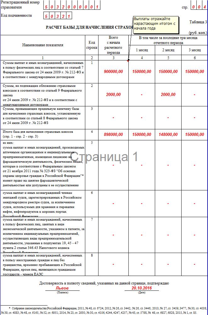 Новая форма 4-ФСС за 9 месяцев 2016 года