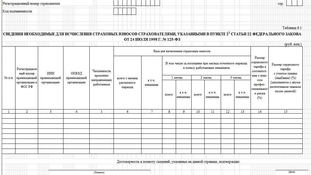 Отчетность в ФСС за 3 квартал 2016 год: сроки сдачи отчетности