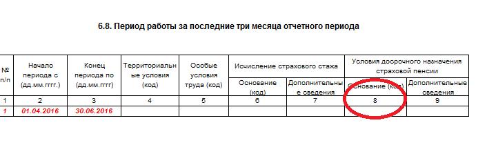 пфр по нижегородской области официальный сайт бланки документов - фото 3