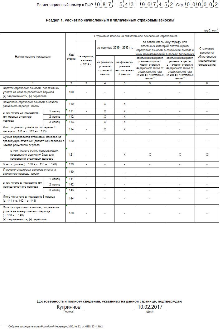 Нулевой отчет в ПФР за 4 квартал 2016 года: пример