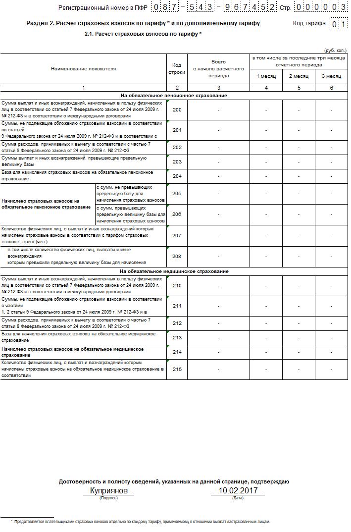 Нулевой отчет в ПФР за 4 квартал 2016 года: образец