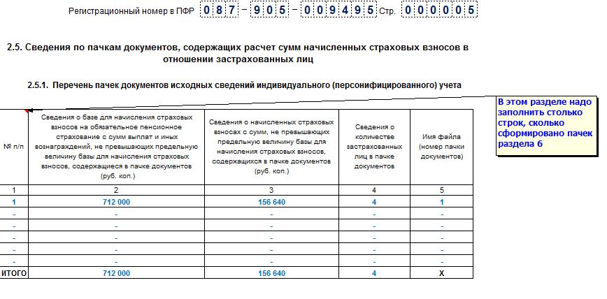 Отчет в ПФР за 3 квартал 2016 года: изменения