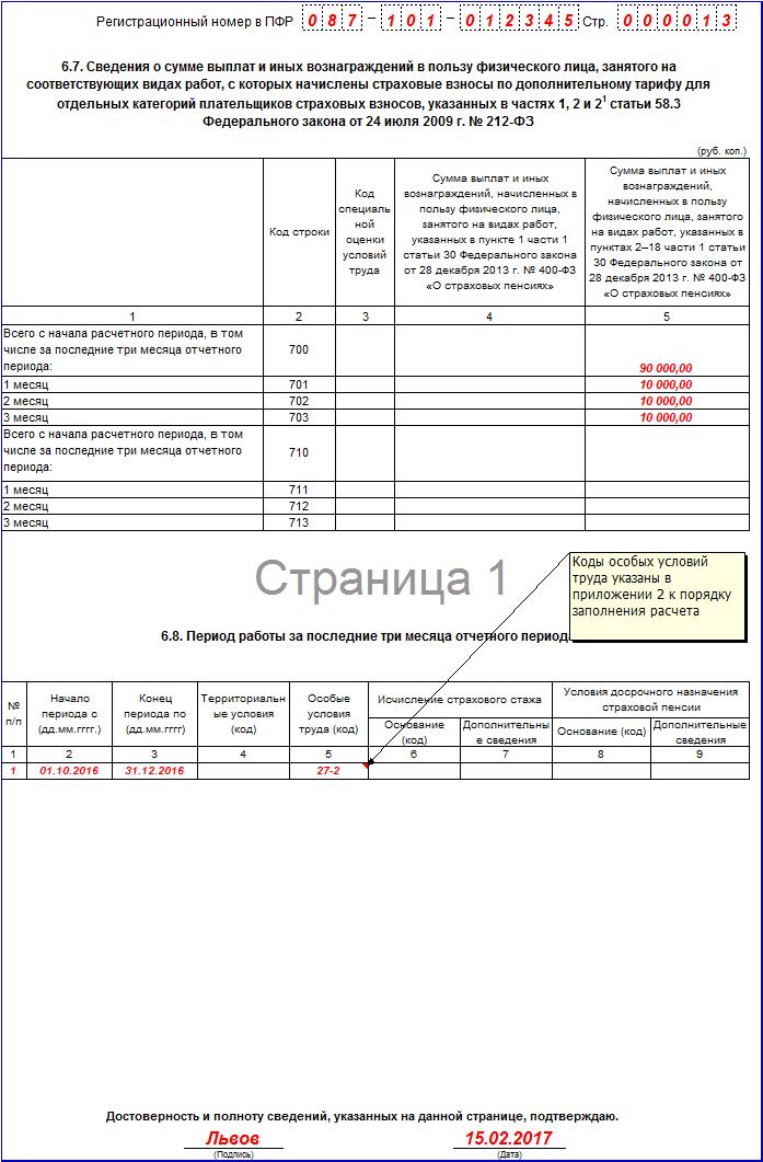 Отчетность в ПФР за 4 квартал 2016 год какие формы