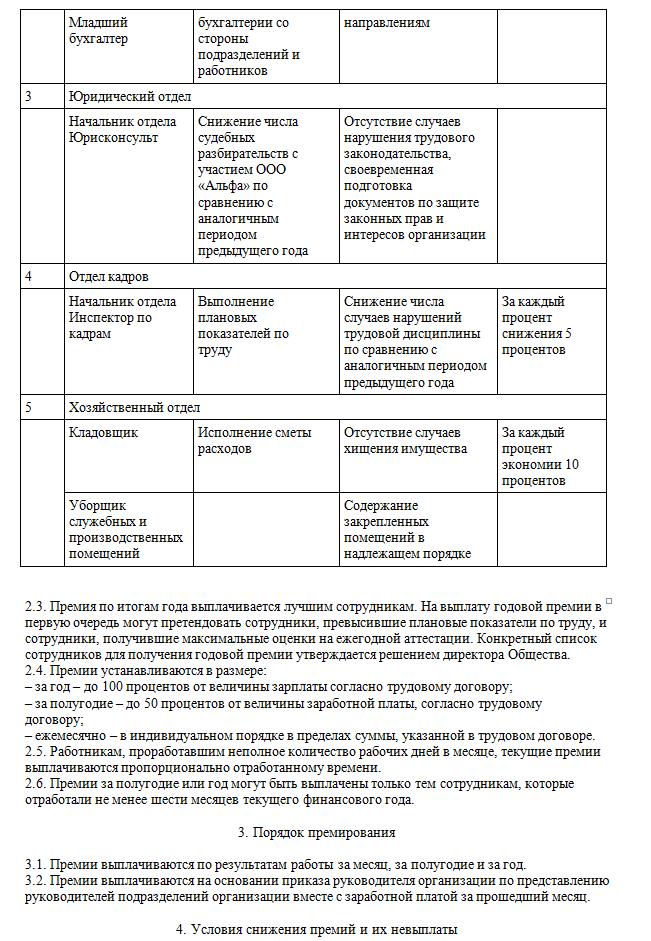 положение о штрафах в организации образец