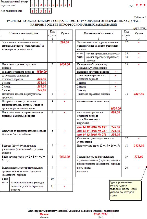 Порядок заполнения 4-ФСС за 4 квартал 2016 год