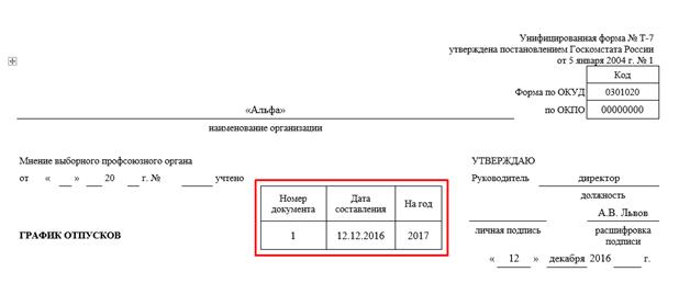 Приказ об утверждении графика отпусков на 2017 год образец