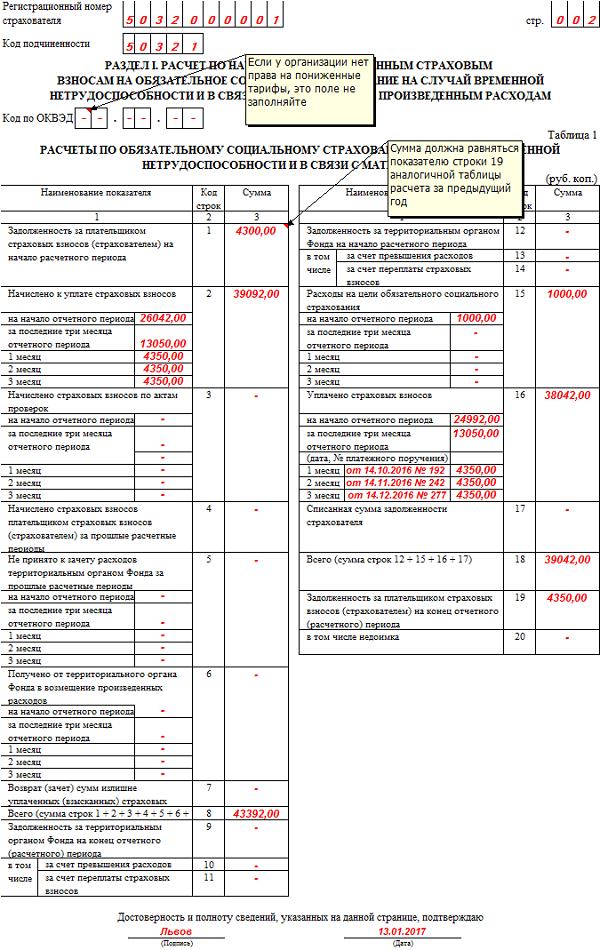 комплект документов для налогового вычета