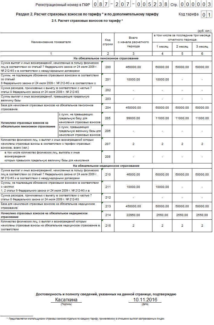Пример заполнения РСВ-1 за 9 месяцев 2016 года: раздел 2.1