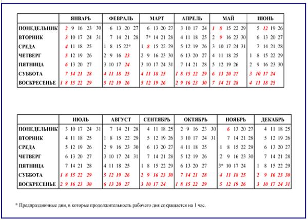 Производственный календарь на 2017 год, утвержденный Правительством РФ