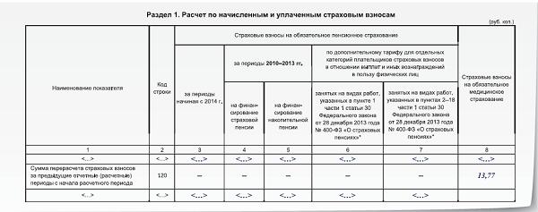 РСВ-1 за 4 квартал 2016 года бланк