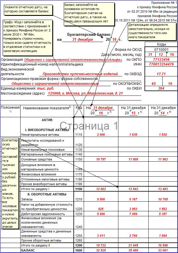 Сроки сдачи бухгалтерской отчетности в 2017 году: таблица