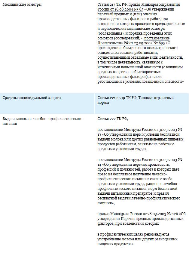 Гражданский кодекс понятие договора купли-продажи