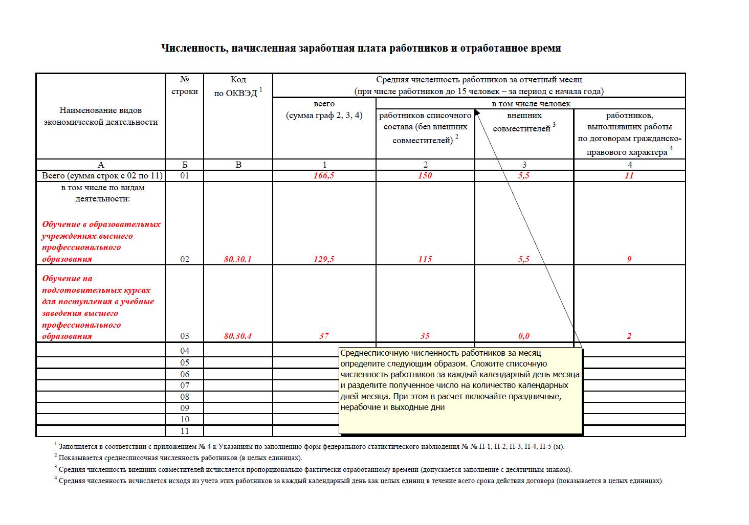 Форма П-1 Статистика 2014 инструкция по заполнению