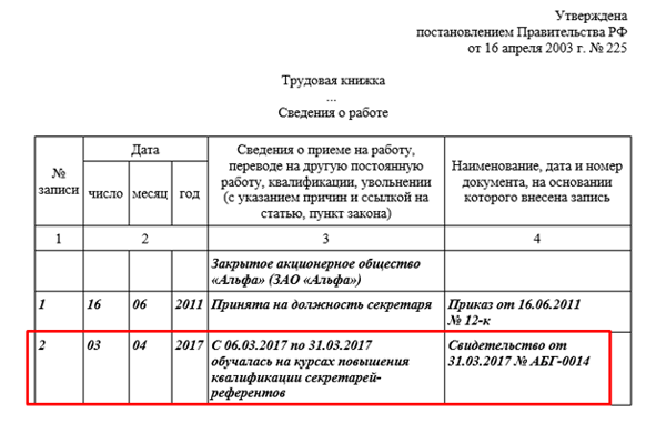трудовой договор для фмс в москве Душинская улица