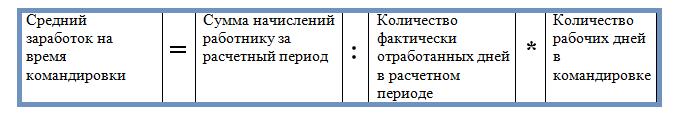 Белорусское общество защиты прав потребителей