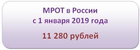Мрот и прожиточный минимум в челябинской области