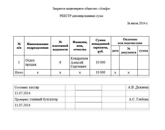 Реестр первичных документов образец