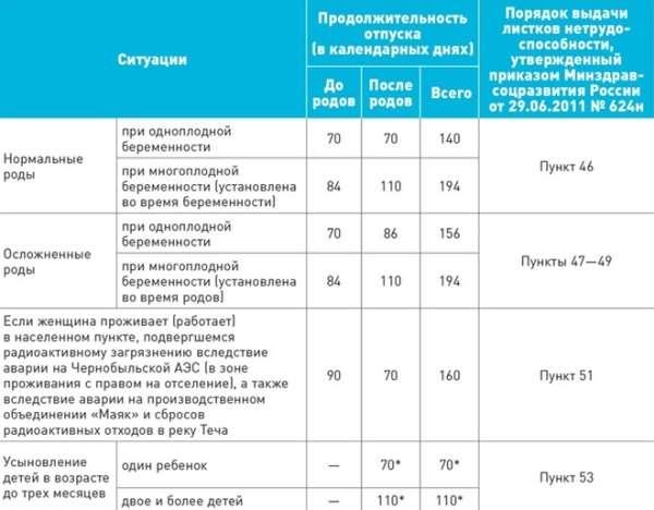 Инвестиционный фонд московская недвижимость